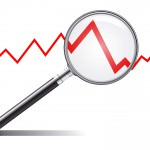 Landmark Survey Reveals Trends in Evolution of ADR